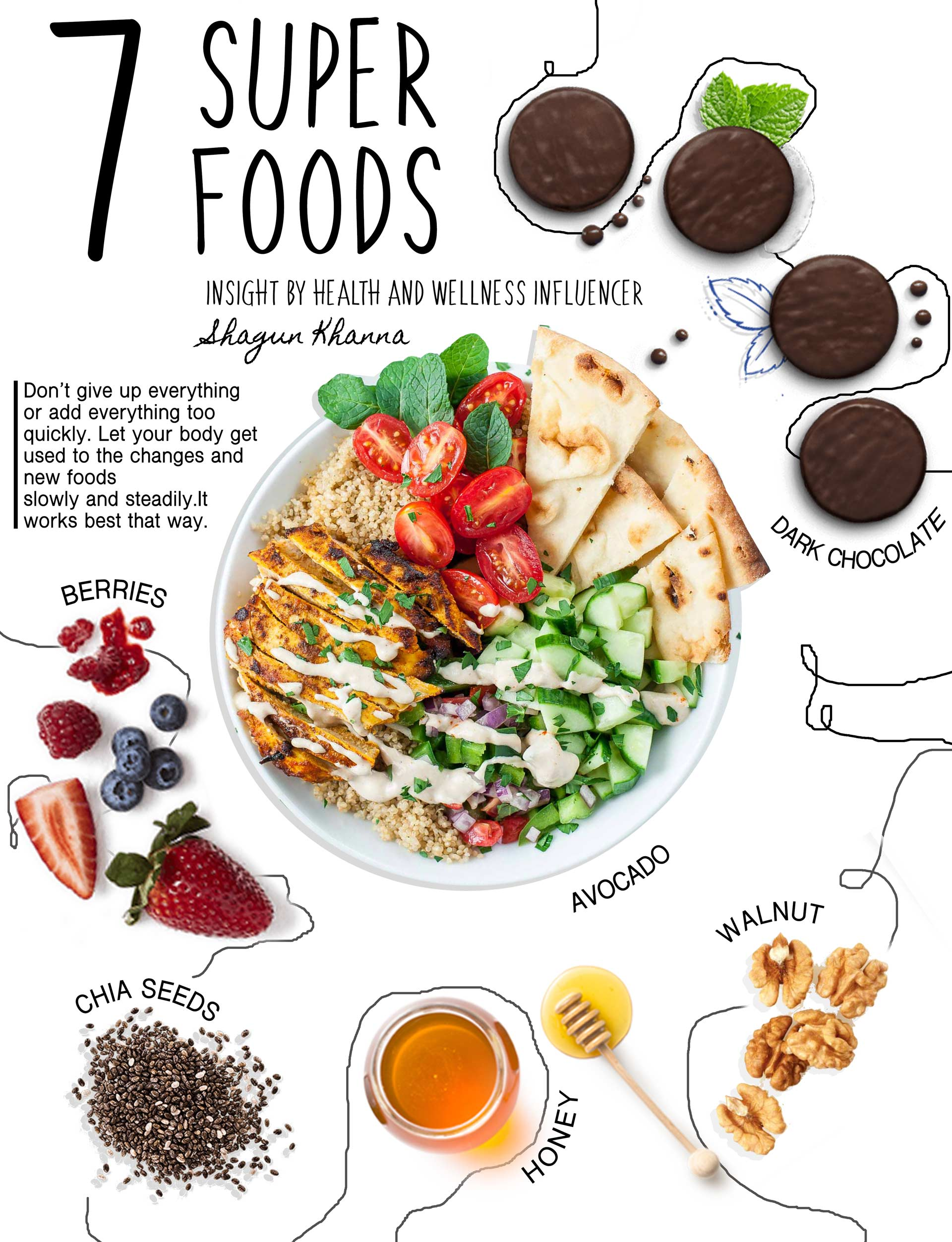 foods to include in your diet
